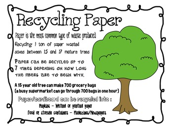 Earth Day Recycling Poster Set
