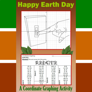 Earth Day - Reduce - A Coordinate Graphing Activity