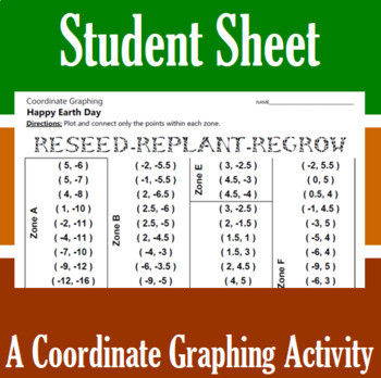 Earth Day - Reseed-Replant-Regrow - A Coordinate Graphing Activity
