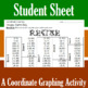 Earth Day - Reuse - A Coordinate Graphing Activity
