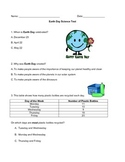 Earth Day Science Test