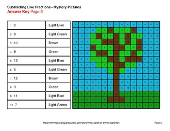Earth Day: Subtracting Like Fractions - Color-By-Number Mystery Pictures