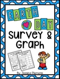 Survey and Graph: Earth Day