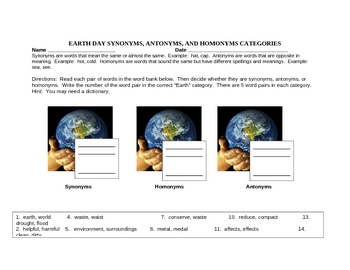 Earth Day Synonyms, Antonyms, and Homonyms