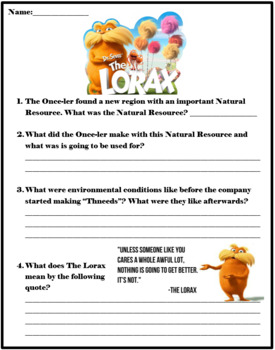 Earth Day- The Lorax