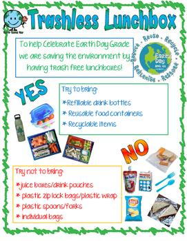 Earth Day Trashless Lunchbox