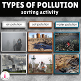 Types of Environmental Pollution Sorting Activity