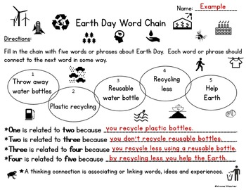 Earth Day/Vocabulary & Image Matching Game