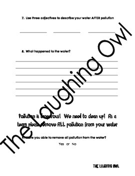 Earth Day- Water Pollution