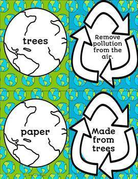 Earth Day – Why It Is Important!