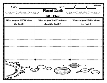 Earth Day Printable Packet - Foldable Included