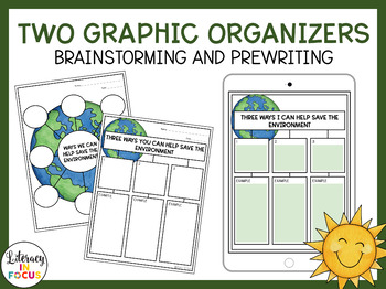 Earth Day Writing Activity | Google Classroom | Distance Learning