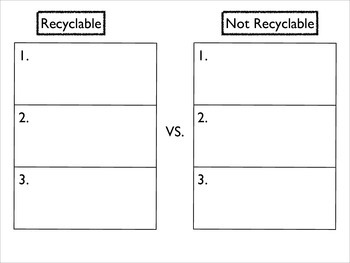 Earth Day Writing Prompts & Comparing/Contrasting Chart
