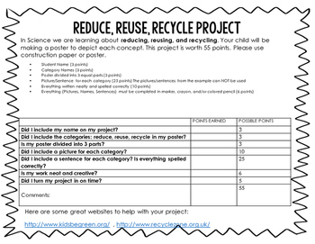 Earth Day Writing Prompts and Project