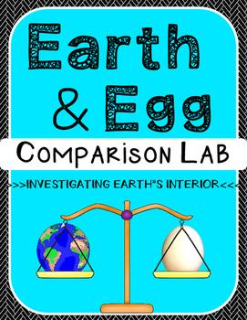 Earth & Egg Comparison Lab: Investigating Earth's Interior/ Layers