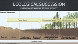 Earth/Environmental Science Activity: Ecological Succession