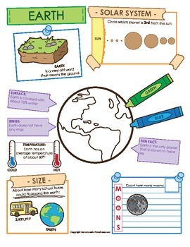 Earth Facts and Activities