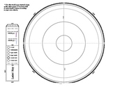 Earth Interior Model SURFFDOGGY
