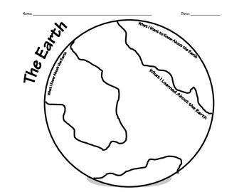 Earth KWL