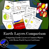 Earth Layers - Comparison to Every Day Objects