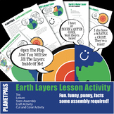Earth's Layers Core Geography EARTH Science Fun Facts Lesson Stem Craft Activity