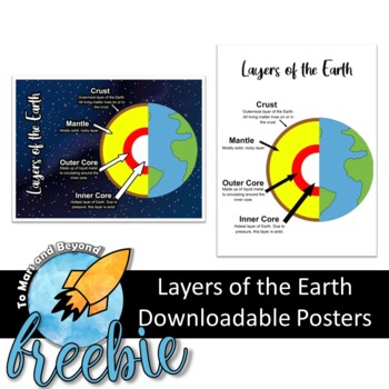 Earth Layers Poster