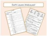 Earth Layers Webquest / Interactive Website Worksheet