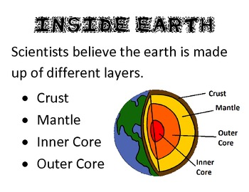 Earth Layers-What is Inside the Earth? Book...color the layers as you learn!