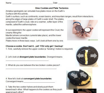 Earth Layers and Tectonic Plates Bundle -- Activities, Worksheets, PowerPoints