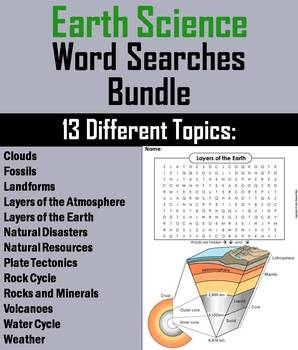 Earth, Life, Physical and Space Science Word Search Bundle
