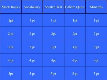 Earth Materials Jeopardy