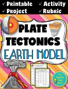 Earth Model Project