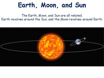 Earth, Moon, Sun Lesson and Flashcards - classroom unit, study guide, exam prep