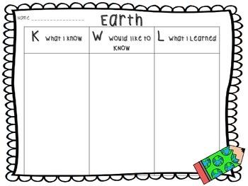 Earth, Moon, & Sun KWL Charts & Quiz