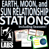 Earth, Moon, Sun Relationship Stations - Including Seasons!