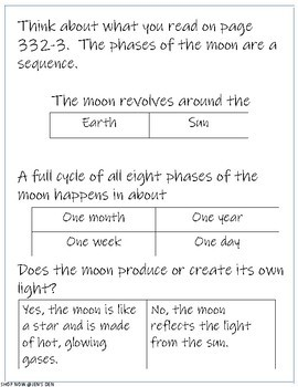 Science Fusion Earth Moon phases Unit 8  SOL Reading strategy focus