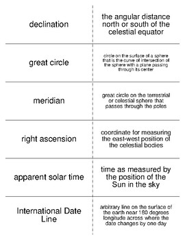 Earth, Moon, and Sky Vocabulary Flash Cards for Astronomy Students