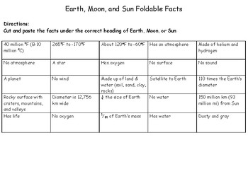 Earth, Moon, and Sun Foldable