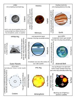 Earth, Moon, and Sun; Planet Order 3x3 Review Game