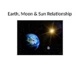 Earth, Moon and Sun Relationships Powerpoint Presentation