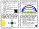 Earth, Moon, and Sun System science task cards - Utah SEEd aligned