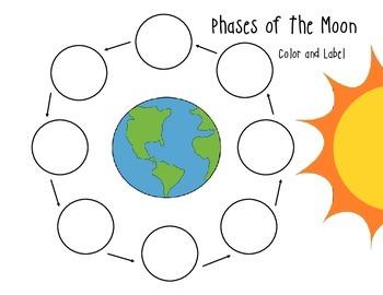 Earth, Moon, and Sun Unit
