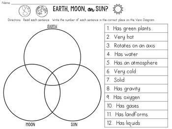 Earth, Moon, or Sun? Triple Venn Diagram