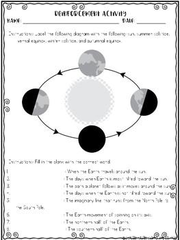 Earth Motion and Seasons NO PREP Lesson