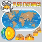 Earth Movement and Structure Tectonic Plates
