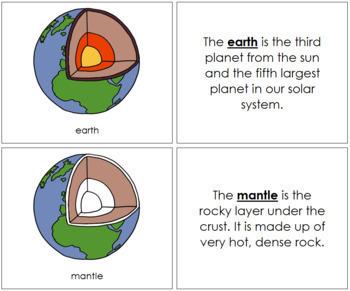 Earth Nomenclature Book