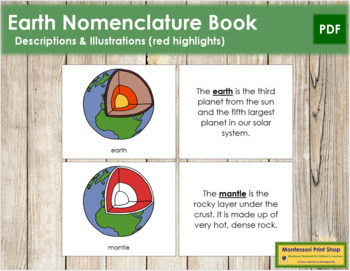 Earth Nomenclature Book (Red)