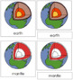 Earth Nomenclature Cards (Red)