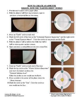 Earth Day Orbit Season Cookie