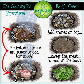 Earth Oven - Primitive Cooking Pit {PaezArtDesign}